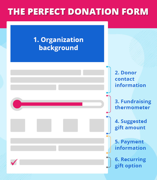 Snowball_Ann-Green-Nonprofit_Crafting-the-Perfect-Donation-Form-6-Key-Features_donation-form